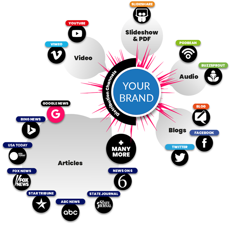 brand marketing increase exposure